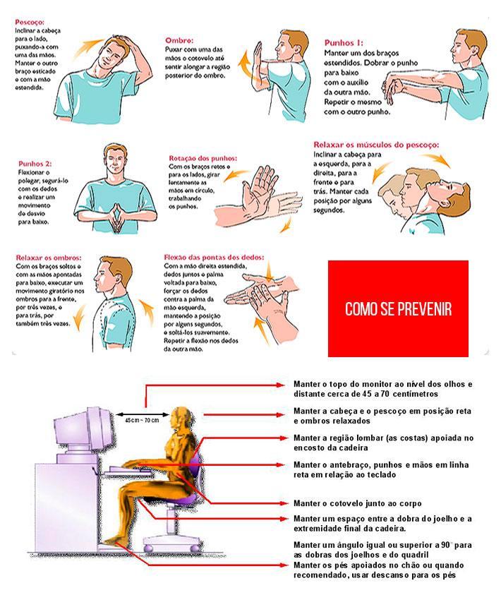 como se prevenir ler